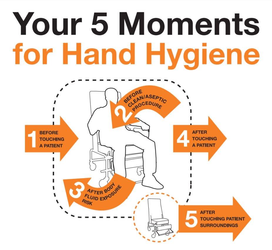 Giornata mondiale dell'igiene delle mani: domani punto informativo al Cardinal Massaia